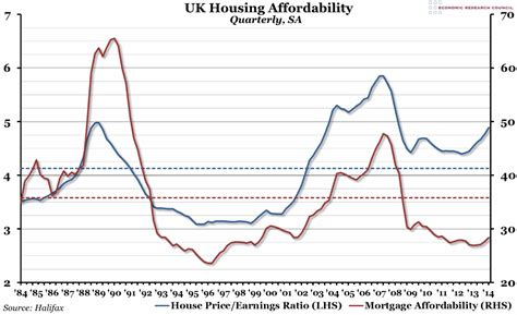 Home Index by Snouts In The Trough