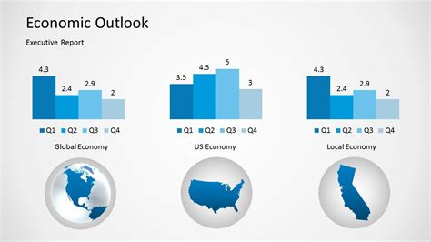 economic outlook powerpoint template slidemodel