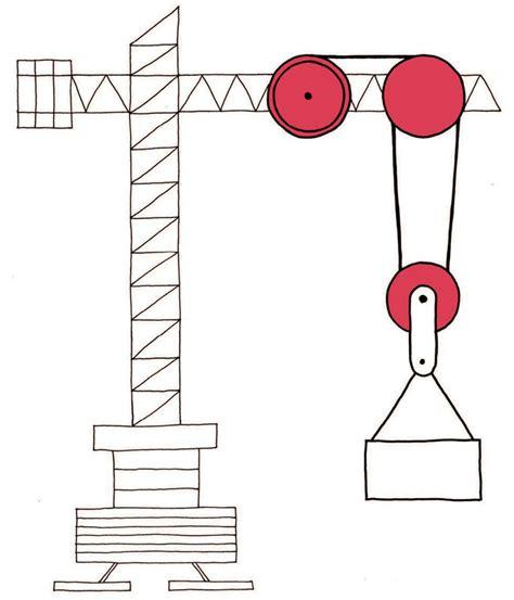 design an experiment look at figure 8 7 gr7 technology