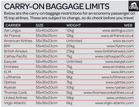 what is the allowed carry on bag and check in baggage rate image gallery luggage allowance on airlines