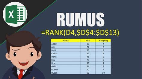 rumus membuat ranking di ms excel mudah membuat rumus ranking di ms excel youtube