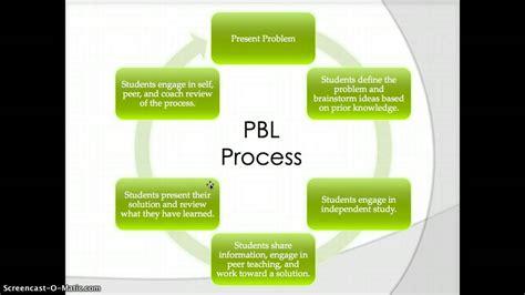 why based learning problem based learning basics