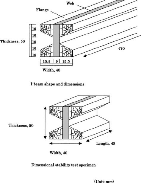 i beam cross section dimensions i beam cross section and dimensional stability test specimen