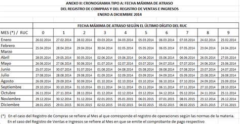 cronograma declaracion renta anual 2015 fecha de vencimiento impuesto anual renta 2015