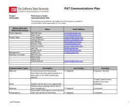 communication management plan template project management plan template best business template