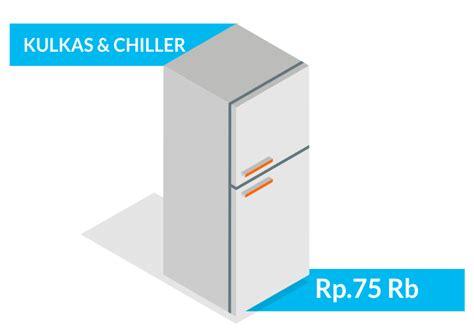 Kulkas Bandung jasa service ac kulkas bandung dan service elektronik bandung