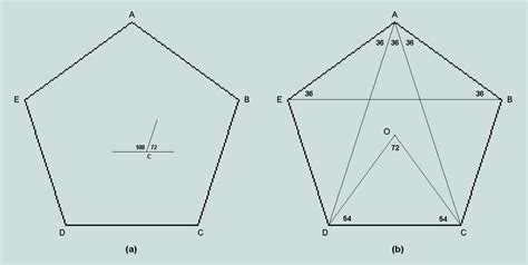 Pentagon Interior Angles by How Do We Find The Area Of A Regular Polygons Lesly Geometry