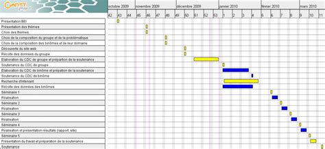 logiciel pour réaliser un diagramme de gantt realiser un diagramme de gantt images how to guide and