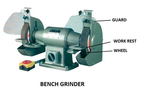 bench grinder wheel types rough grinding machines types of rough grinders mechanical engineering