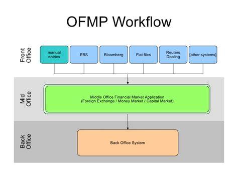 office workflow back office workflow best free home design idea