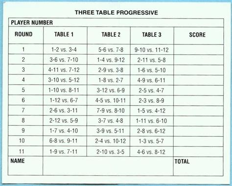 two table progressive tally bridge sheet printable two table tally card for of 4