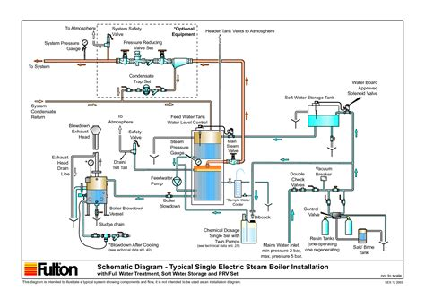 well piping schematic get free image about