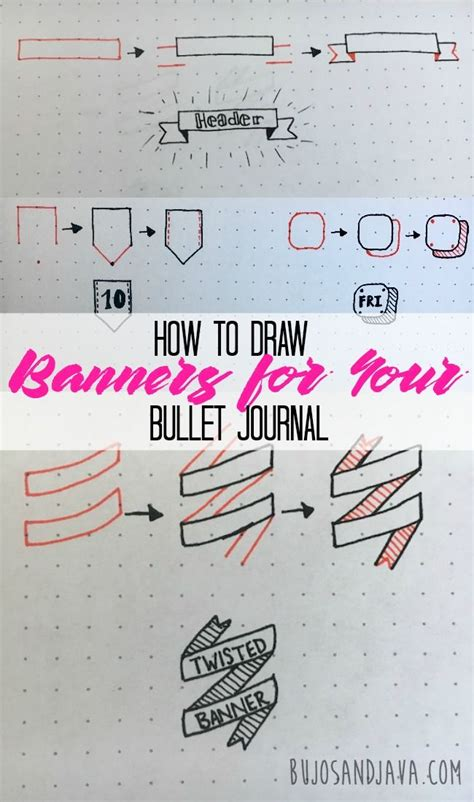 lettering tutorial step by step 25 best ideas about how to draw letters on pinterest