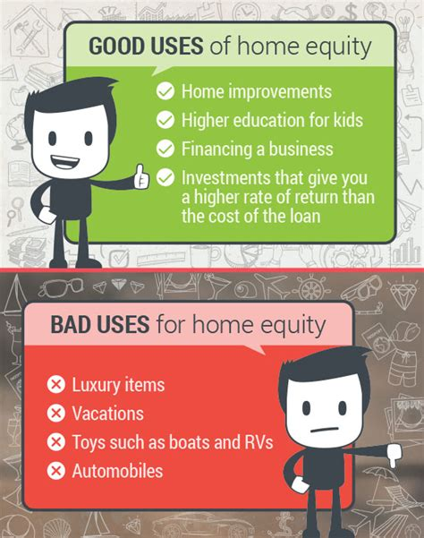 home equity and mortgages the cinderella of the baby boomer retirement books loans and mortgages home equity line of credit calculator