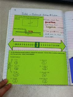 printable number line for interactive notebook integers on pinterest number lines card games and