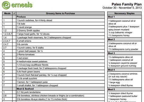 Emeals Makes My Meal Planning Easier Honest And Truly Paleo Meal Planning Template