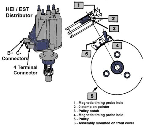 how to ignition timing for a distributor less 1999 acura rl engine service manual how to ignition timing for a distributor less 2001 jeep cherokee engine on