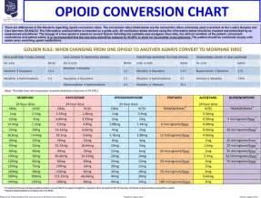 Opioid Conversion Table Pdf opioid conversion chart free premium