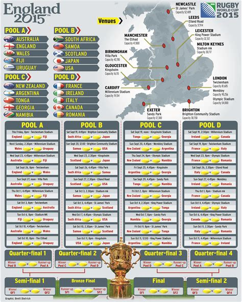 printable calendar rugby world cup 2015 search results for world cup 2015 play list calendar 2015