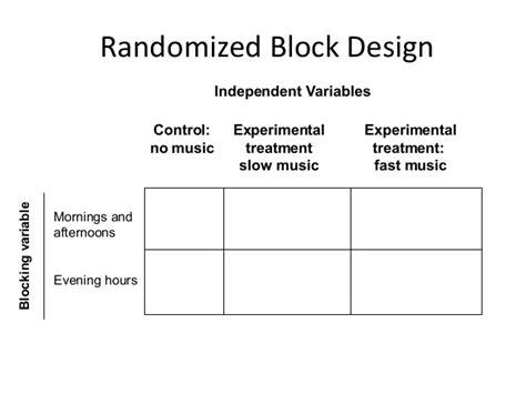 block design experiment definition block design experiment home design ideas