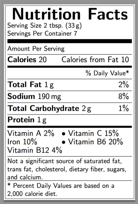 food label template word blank nutrition label template word free