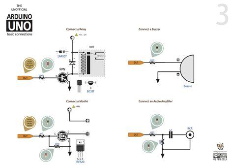 o transistor mosfet é um componente muito importante arduino b 225 sico em 10 min o mecatr 244 nico