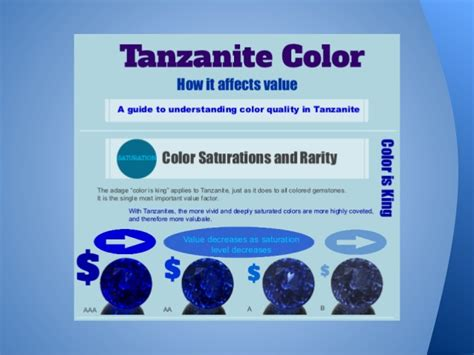 what color is tanzanite tanzanite color guide how it affects value