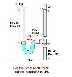 how much water does a standard bathtub hold washing machine drain hose hook up plumbing