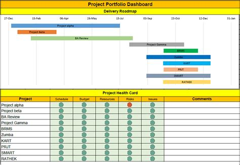 project dashboards templates project portfolio template excel free free