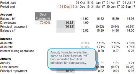 Credit Foncier Formula Debt Repayment Modelling Methods Corality