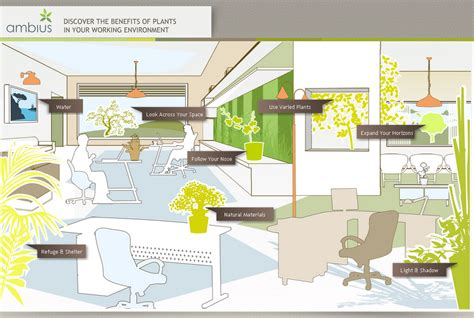 Online Floor Plan Design biophilia how we connect with nature ambius south africa
