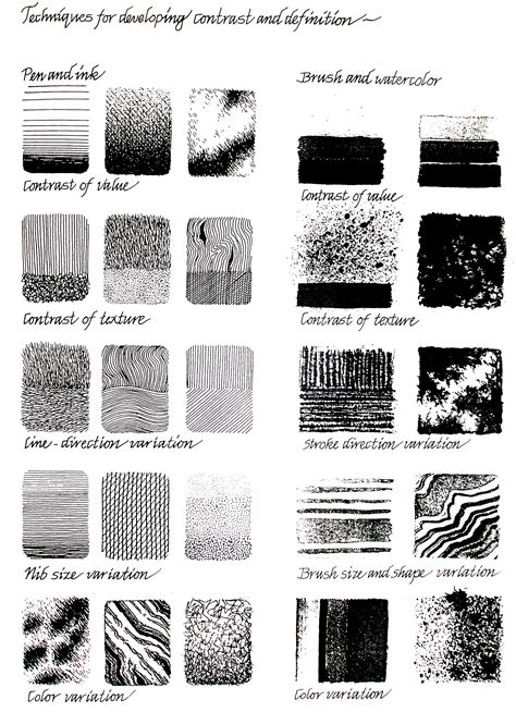 pattern in drawing definition textures techniques for developing contrast and