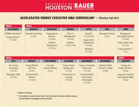 Financial Management Accounting Syllabus Mba by Executive Mba Program Houston Evening Weekend Mba