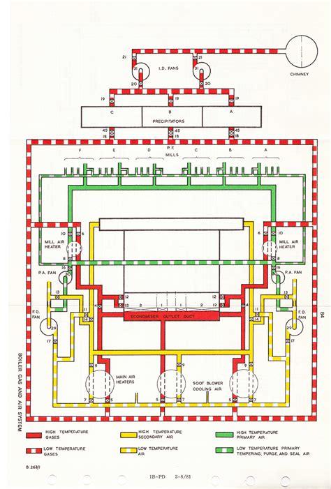 dunkirk boiler wiring diagram central heating wiring