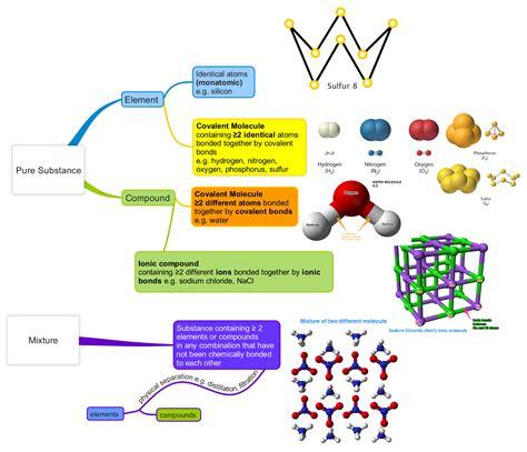 diagram of atoms and molecules diagrams of atoms and molecules wiring diagram schemes