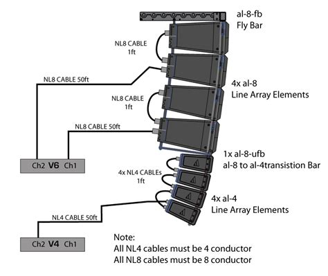 Harga Acoustic Simulator al 8 line array system vue audiotechnik