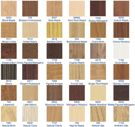 wooden floor paint colour chart american hwy