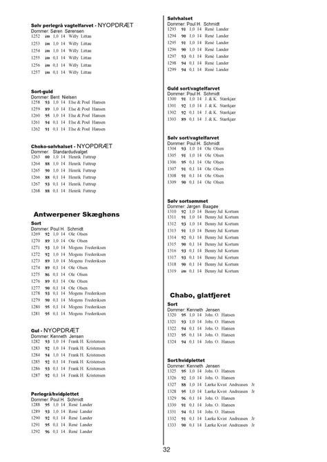Katalog Lu Philips 2014 Dffr Katalog Lu Dec 2014 By Dffr Racefjek 230 Issuu