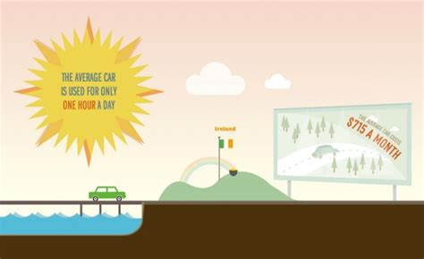 brighter than you think 1941250122 future of car sharing is brighter than you think insteading