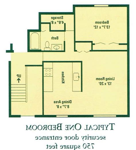 average square footage of a 1 bedroom apartment average square footage of a 2 bedroom apartment