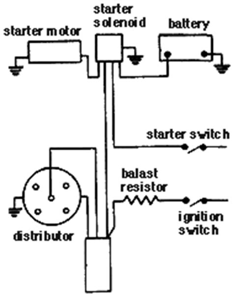 mgb ballast resistor ignition timing after checking the ignition system