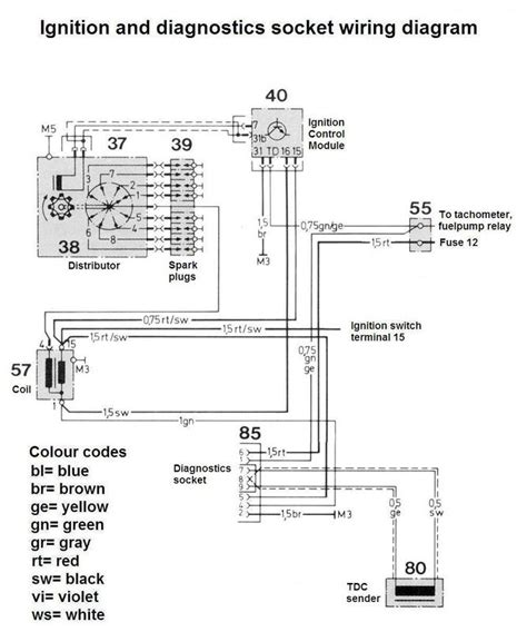 mercedes ignition wiring diagram wiring diagram manual