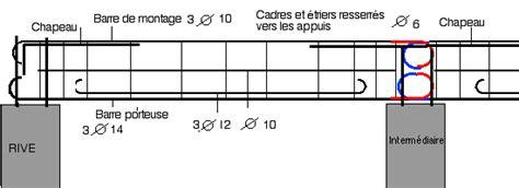 Dalle Béton Armé 4089 by Poutre B 233 Ton Arm 233 Linteau B 233 Ton Poteau Poutre