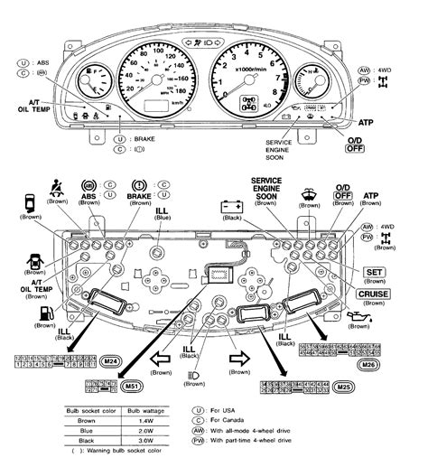 nissan terrano 2 wiring diagram pdf nissan just another