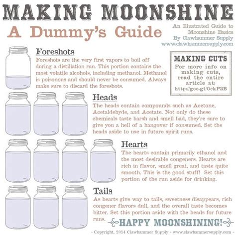 best 25 moonshine still ideas on distilling
