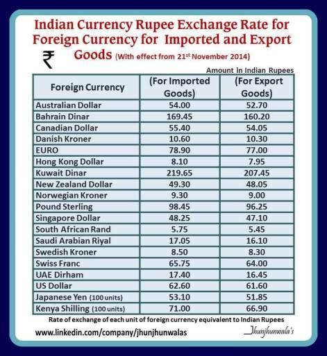 converter exchange currency exchange rates in mumbai baticfucomti ga