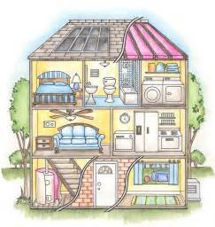 House Means Energy Resources Facts Pictures Cliparts
