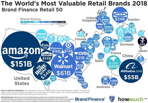 the world s most valuable retail brands 2018 maps