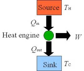 simple piston engine diagram simple free engine image for user manual