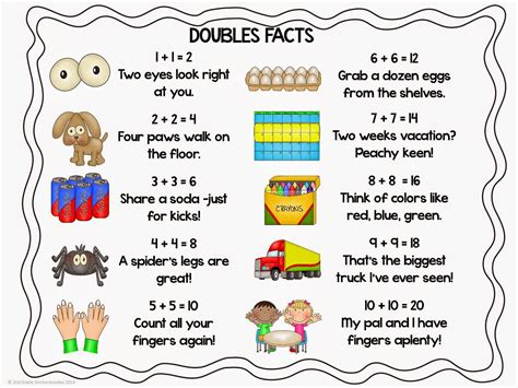 cool math scenarios and strategies books 2nd grade snickerdoodles doubles facts freebie 2nd